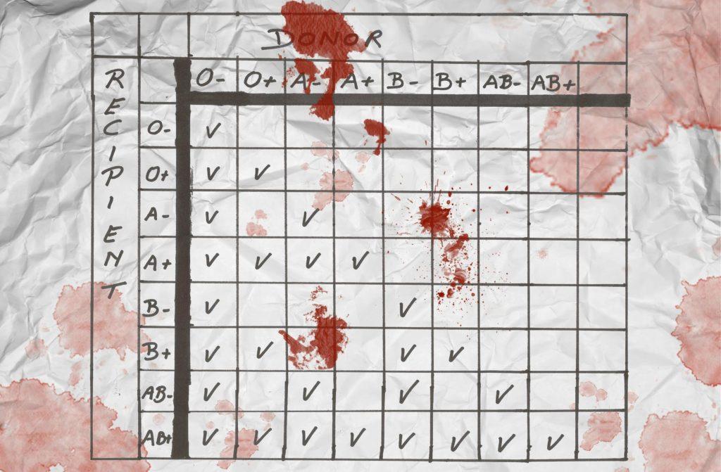 как восстановить кровь в dayz standalone